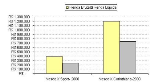 Vasco Copa do Brasil